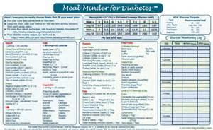 diabetic diet free food list picture 6