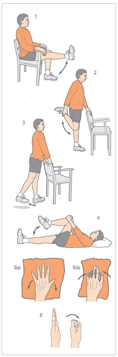 elliptical trainer hip joint pain picture 7
