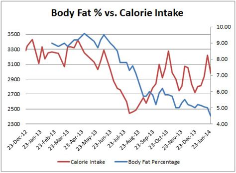 fat and calorie burning weight picture 15