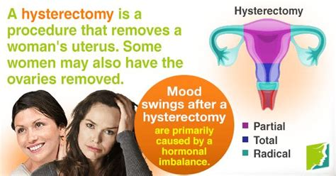 anxiety and insomnia during pre menopause or after hysterectomy picture 2
