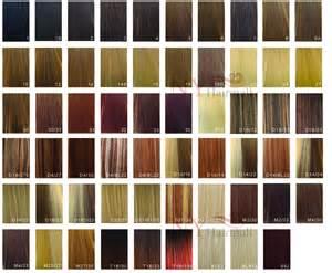 sensationnel hair wigs picture 6