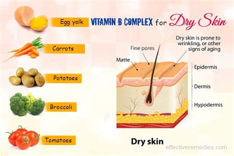 best vitamin for your skin picture 10