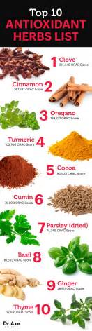 top 10 list of herbal food supplements in picture 2