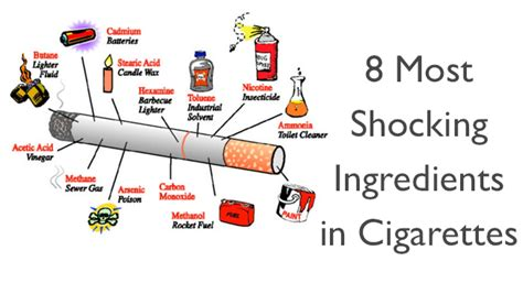chemicals found in tobacco and its smoke picture 9