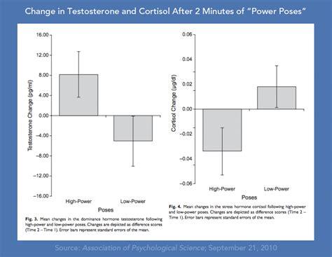 testosterone level 2 picture 15
