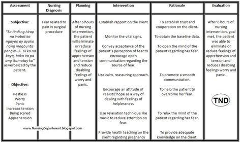 nursing care plan for urinary retention picture 4