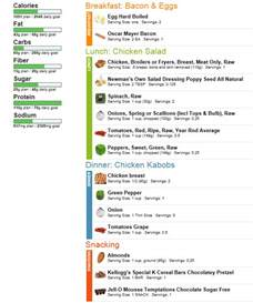 south beach diet food plan picture 11