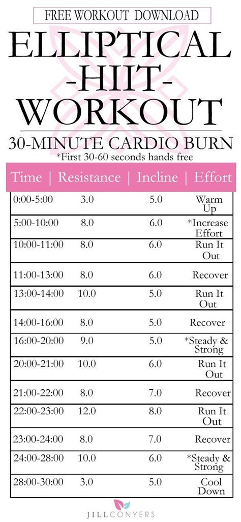 fat burning exercise program for an elliptical picture 8