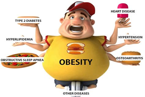health risks of overweight kids picture 5
