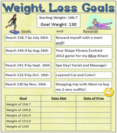 setting weight loss goals picture 3