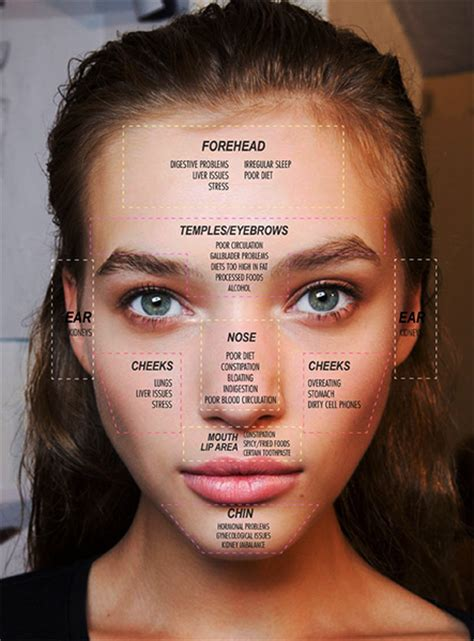 can forskolin cause acne picture 19
