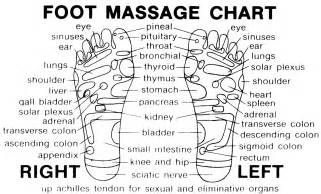 penis hand reflexology picture 10