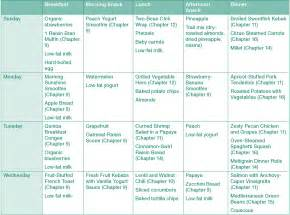 diet meal menus picture 2