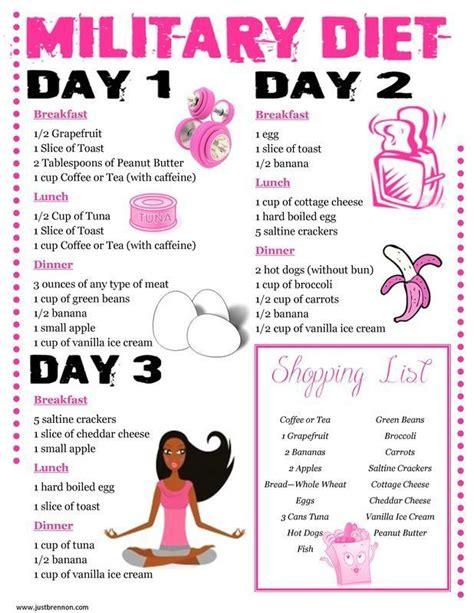 how fast can i lose weight on dietrine picture 7
