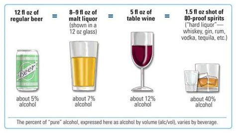 Cholesterol level in wine picture 1