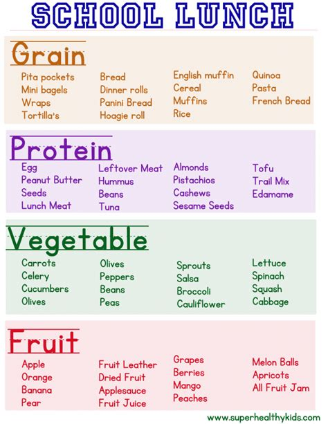 diet ideas for picky preschoolers picture 15