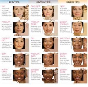 makeup colors skin tones picture 5