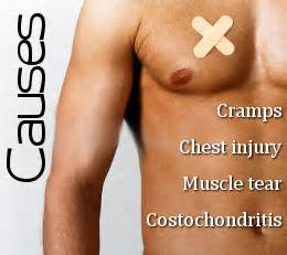 chest muscle pain picture 13