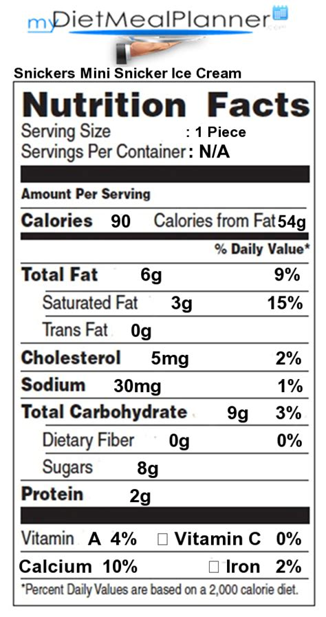wafer diet picture 5
