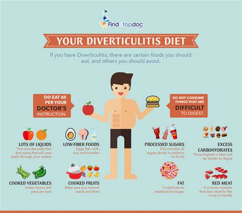 diet and treatment of diverticulitis picture 1