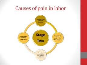 labor pain relief picture 3