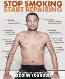 stop smoking side effects picture 11
