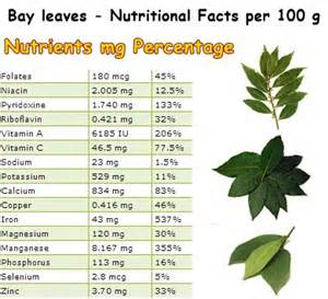 info on the health benefits of entengo leaves picture 15