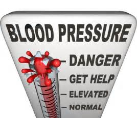 Does wellbutrin case high blood pressure picture 2