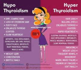 difference between low thyroid and hypothyroid picture 1