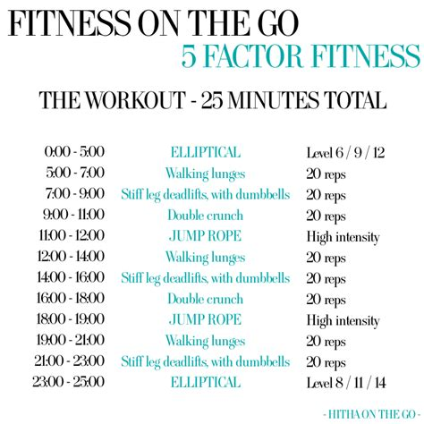 fat burning aerobic routines picture 10