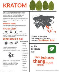 supplements like kratom picture 7