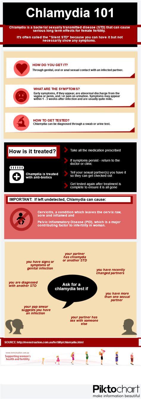 can oregono cure chlamydia ? picture 10