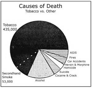 second hand smoke health picture 10