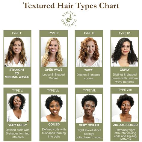curly hair types picture 2