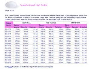 breast augmentation sizes picture 7