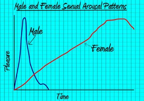 female arousing male picture 10