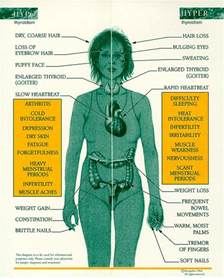 effects of hypothyroidism picture 3