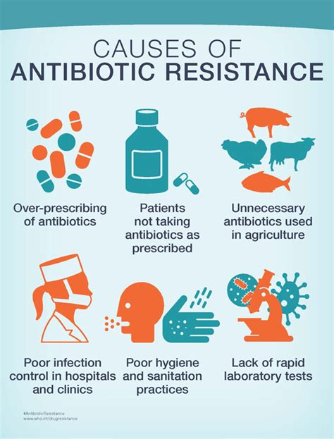 antibiotics bacterial infections picture 5
