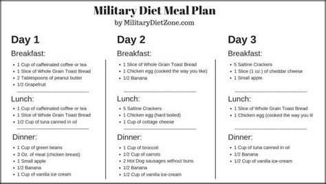 free diet plans with shopping list picture 12