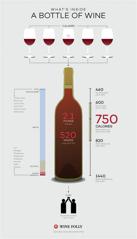 amount of cholesterol in wine picture 9