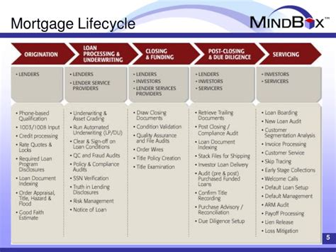 aging and services picture 2