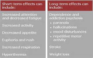 short term and long term of k2 drug picture 15