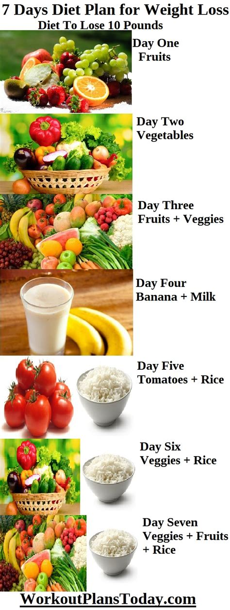 7 day diet picture 3