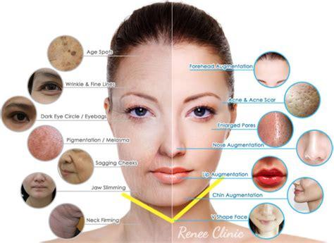 credentials skin care picture 6