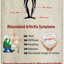 alternative diet rheumatoid arthritis picture 14