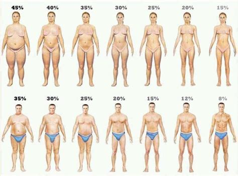 clothing over weight loss flab picture 10