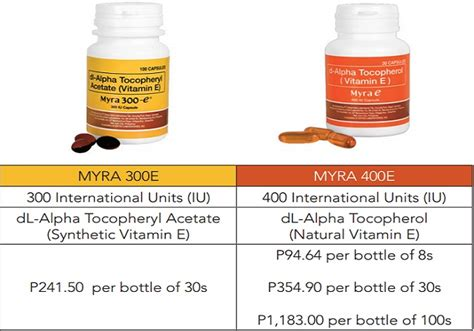 capsule with vitamin e available in the phillipines picture 14