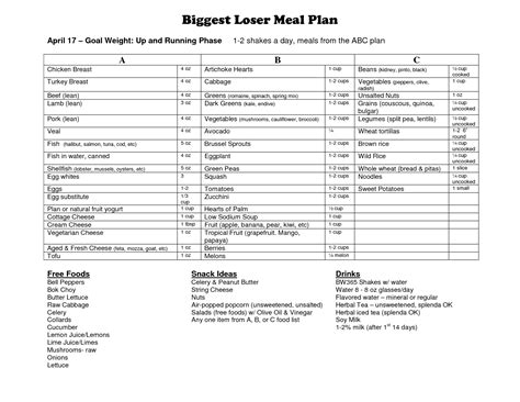 biggest losser weight loss program picture 1