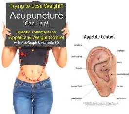 ear acupunsture for weight loss picture 17