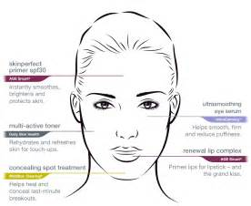 skin mapping & circulation picture 3